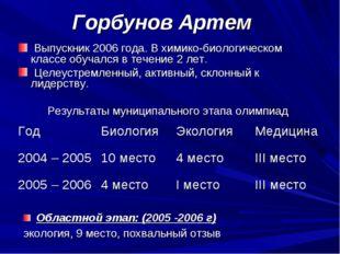 Горбунов Артем Выпускник 2006 года. В химико-биологическом классе обучался в