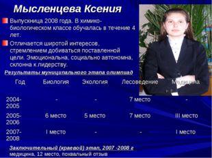 Мысленцева Ксения Выпускница 2008 года. В химико-биологическом классе обучала