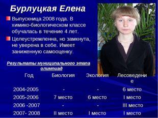Бурлуцкая Елена Выпускница 2008 года. В химико-биологическом классе обучалась