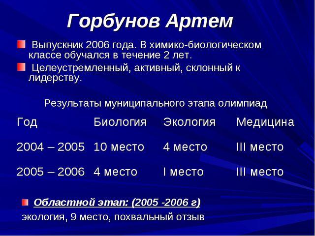 Горбунов Артем Выпускник 2006 года. В химико-биологическом классе обучался в...