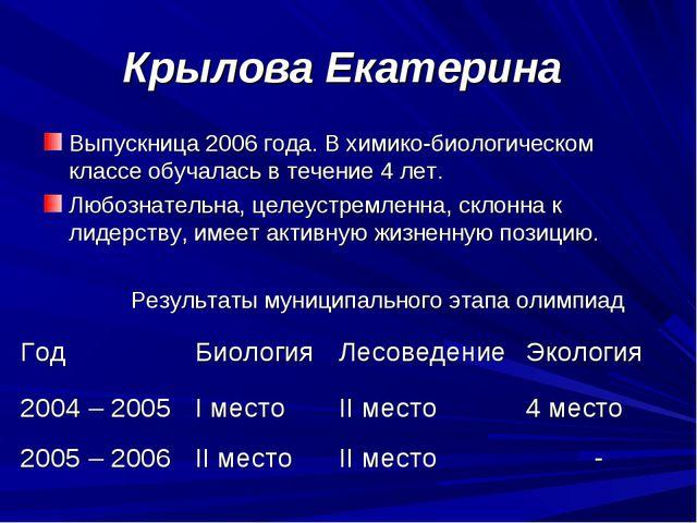 Крылова Екатерина Выпускница 2006 года. В химико-биологическом классе обучала...