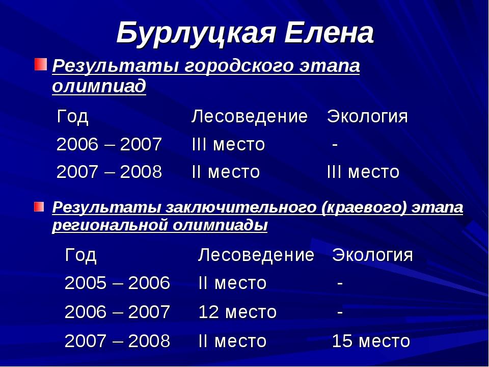 Бурлуцкая Елена Результаты городского этапа олимпиад Результаты заключительно...