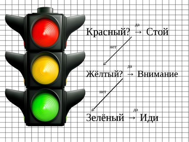 Красный? → Стой Жёлтый? → Внимание Зелёный → Иди да нет да да нет