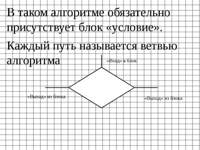 В таком алгоритме обязательно присутствует блок «условие». Каждый путь называ...