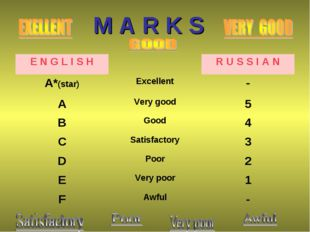 M A R K S  E N G L I S HR U S S I A N А*(star)Excellent- AVery good5