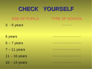 CHECK YOURSELF AGE OF PUPILS	TYPE OF SCHOOL 3 - 5 years	. . . . . . . 5 years