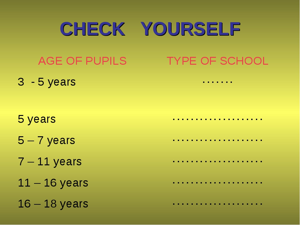 CHECK YOURSELF AGE OF PUPILS	TYPE OF SCHOOL 3 - 5 years	. . . . . . . 5 years...