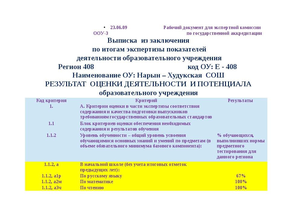 23.06.09 Рабочий документ для экспертной комиссии ООУ-3 по государственной ак...