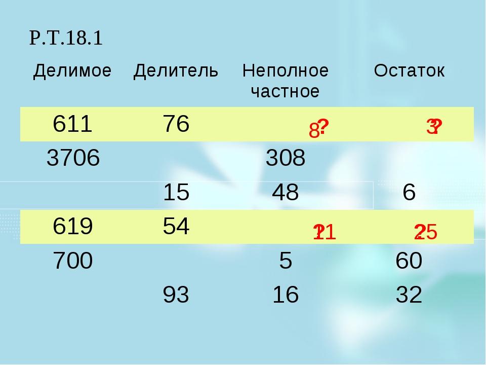 Р.Т.18.1 ? ? ? ? 8 3 11 25 ДелимоеДелительНеполное частноеОстаток 61176...