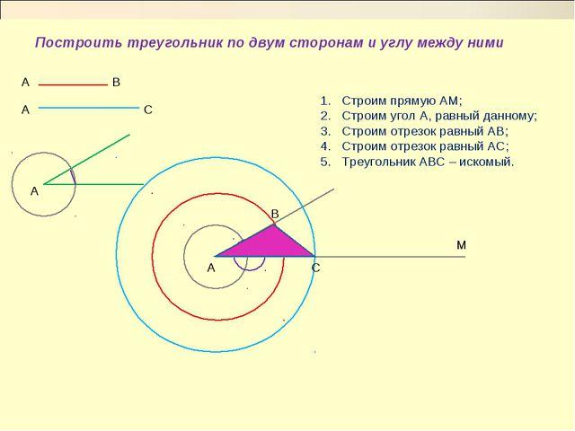 Построить треугольник по двум сторонам и углу между ними Строим прямую АМ; Ст...