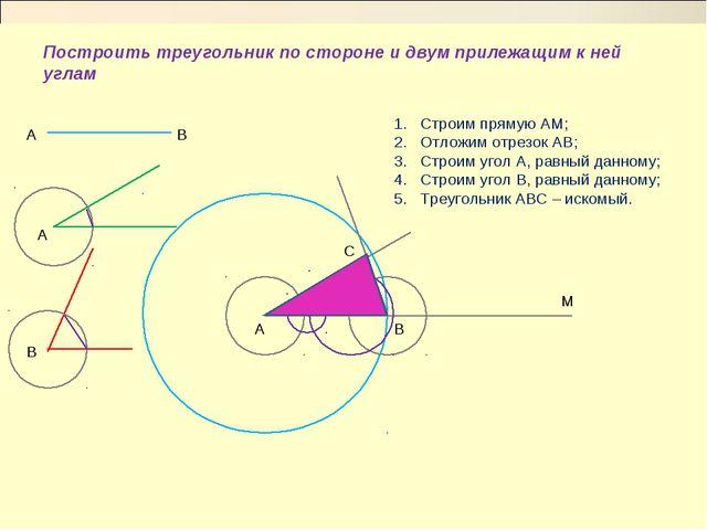 Построить треугольник по стороне и двум прилежащим к ней углам Строим прямую...