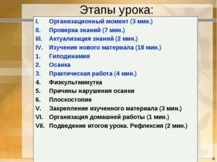Этапы урока: Организационный момент (3 мин.) Проверка знаний (7 мин.) Актуали