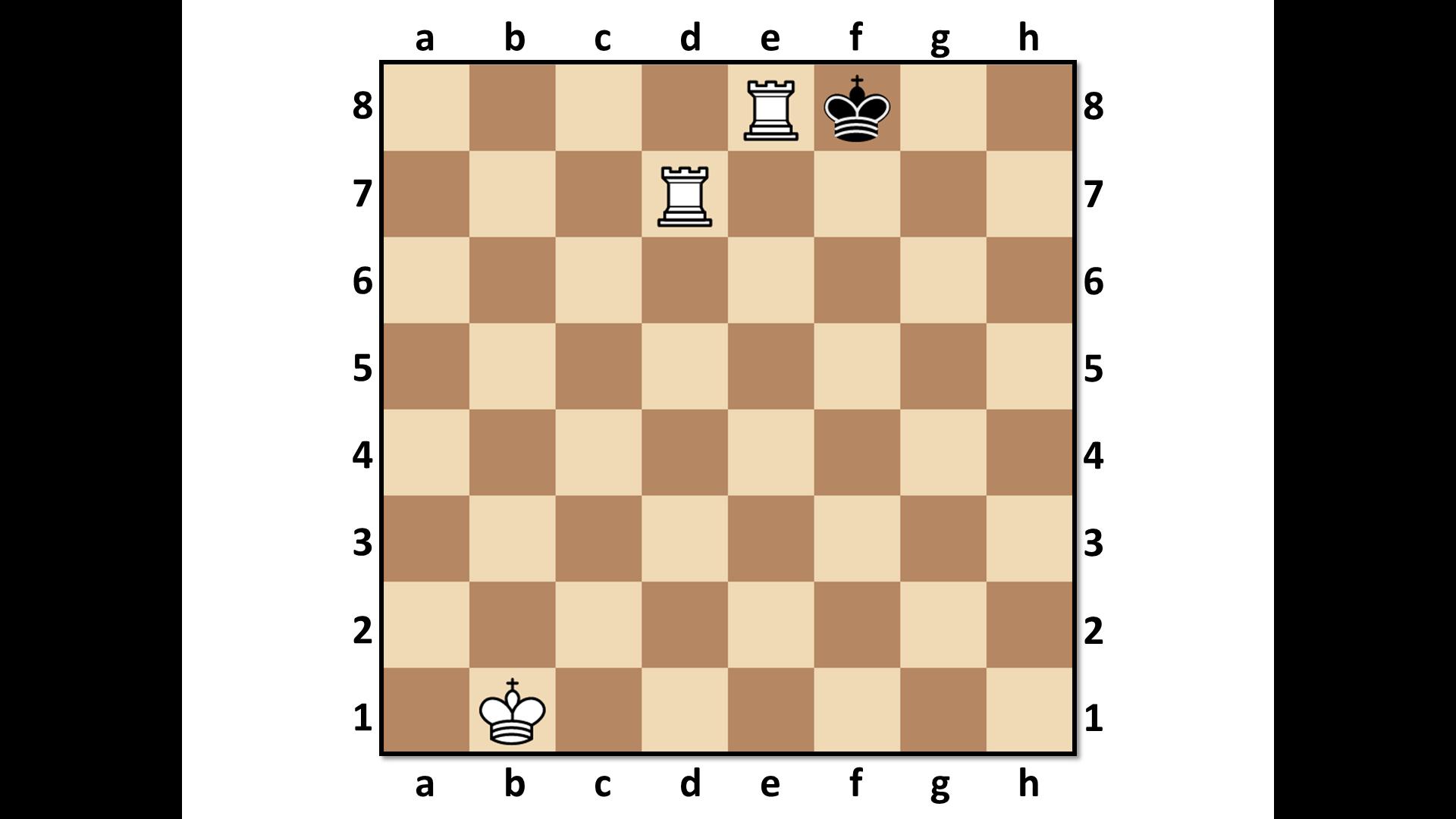 Скачать план-конспекты по шахматам