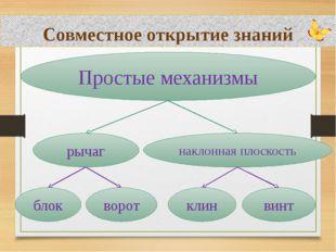 Совместное открытие знаний Простые механизмы рычаг наклонная плоскость блок