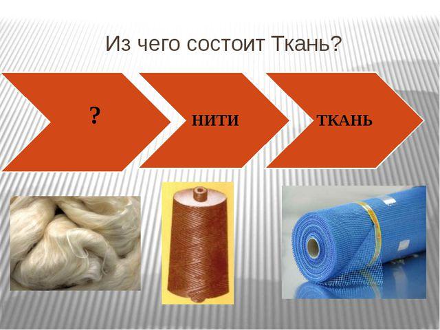Производство текстильных материалов Тема урока: