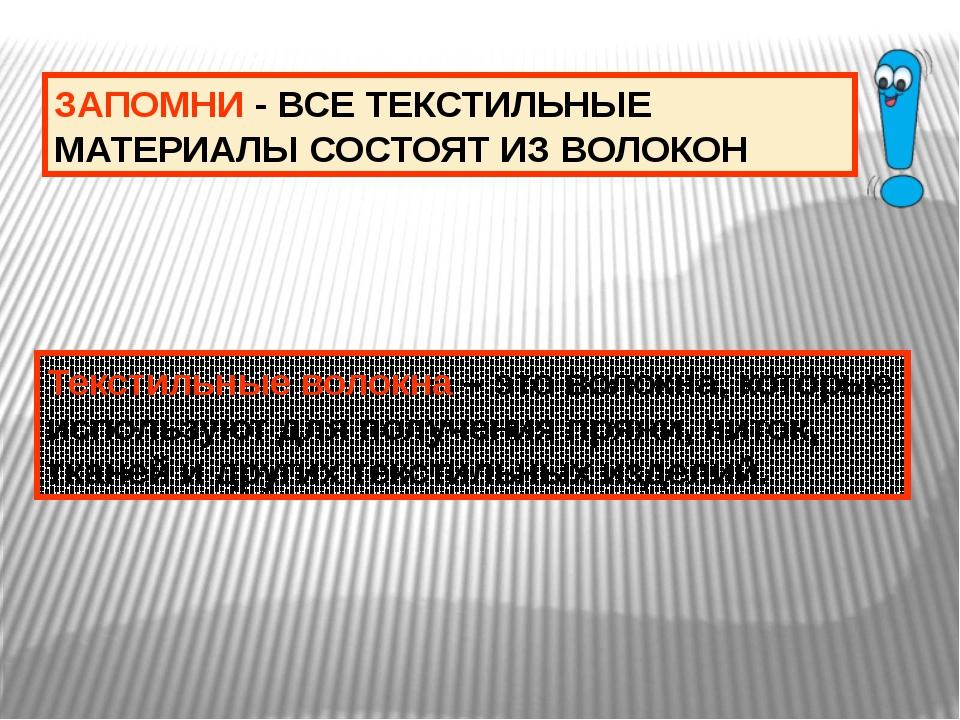 Текстильные волокна Натуральные Химические Растительного происхождения Животн...