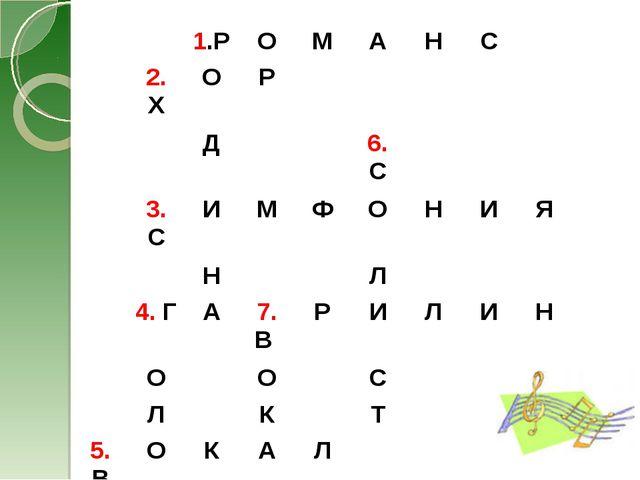 1.РОМАНС 2. ХОР Д6. С 3. СИМФОНИЯ НЛ...