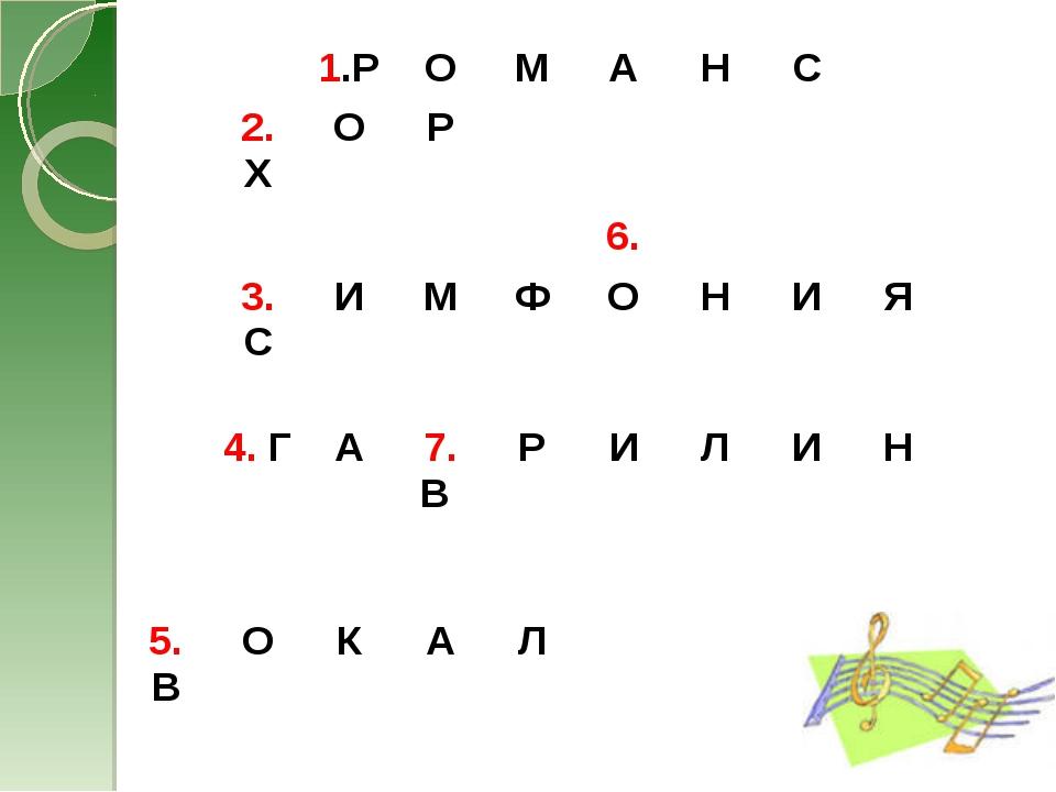 1.РОМАНС 2. ХОР 6. 3. СИМФОНИЯ  4. Г...