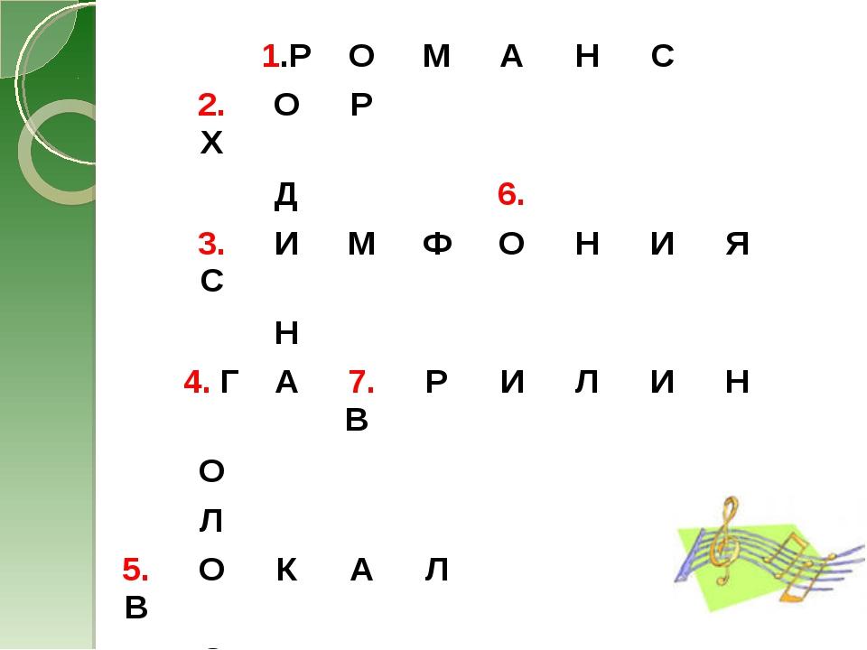 1.РОМАНС 2. ХОР Д6. 3. СИМФОНИЯ Н 4....