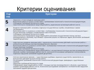 Критерии оценивания Оценка Критерии 5Уверенное и точное владение приемами р
