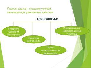 Главная задача – создание условий, инициирующих ученические действия Технолог
