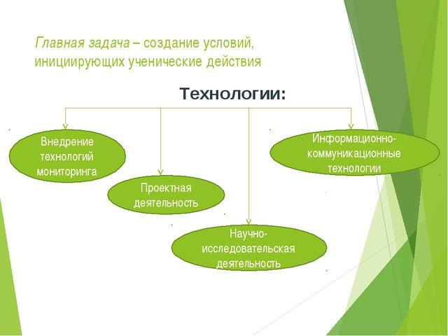 Главная задача – создание условий, инициирующих ученические действия Технолог...