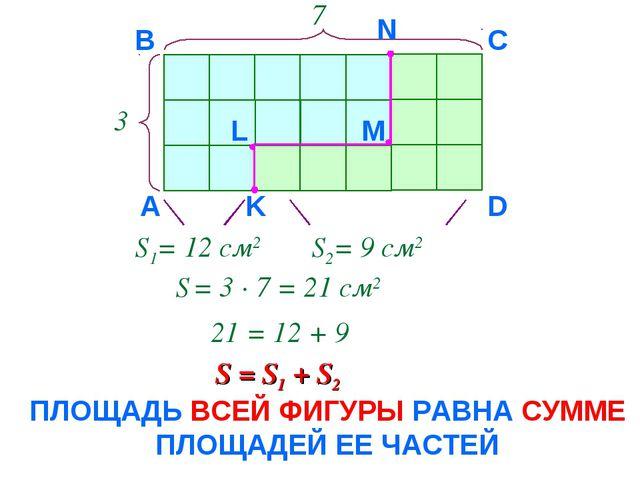 3 7 А B C D K L M N S1= 12 см2 S2= 9 см2 S = 3 · 7 = 21 см2 21 = 12 + 9 S = S...