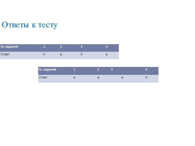 Ответы к тесту № задания1234 Ответбвбв № задания1234 Ответавв...