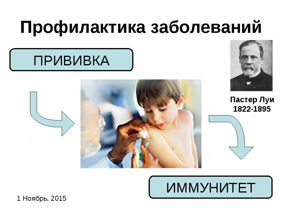Профилактика заболеваний ПРИВИВКА ИММУНИТЕТ Пастер Луи 1822-1895