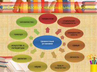 3. Система базовых национальных ценностей