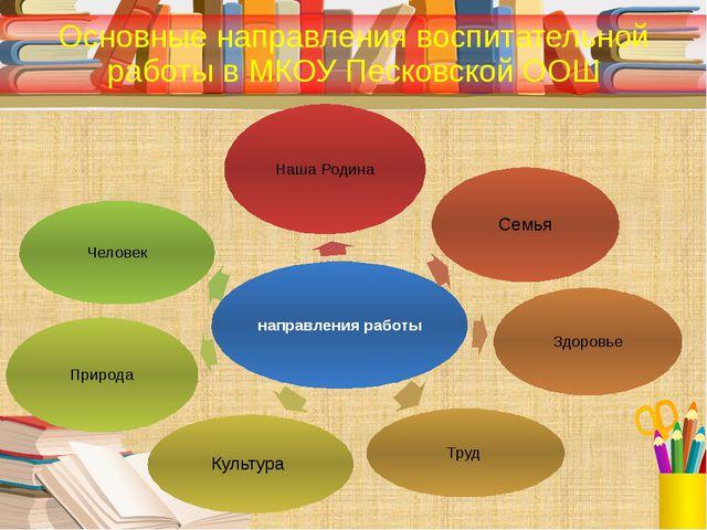 Основные направления воспитательной работы в МКОУ Песковской ООШ