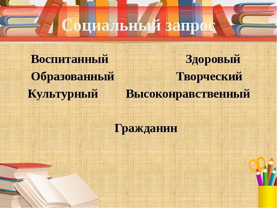 Социальный запрос Воспитанный Здоровый Образованный Творческий Культурный Выс...