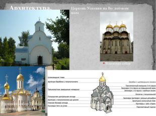Успенский собор Архитектура. Церковь Успения на Во́лотовом поле Троицкий собо