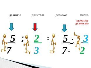 5 : 2 = 5 · 3 7 3 7· 2 ДЕЛИМОЕ ДЕЛИТЕЛЬ ДЕЛИМОЕ ЧИСЛО, ОБРАТНОЕ ДЕЛИТЕЛЮ Гол