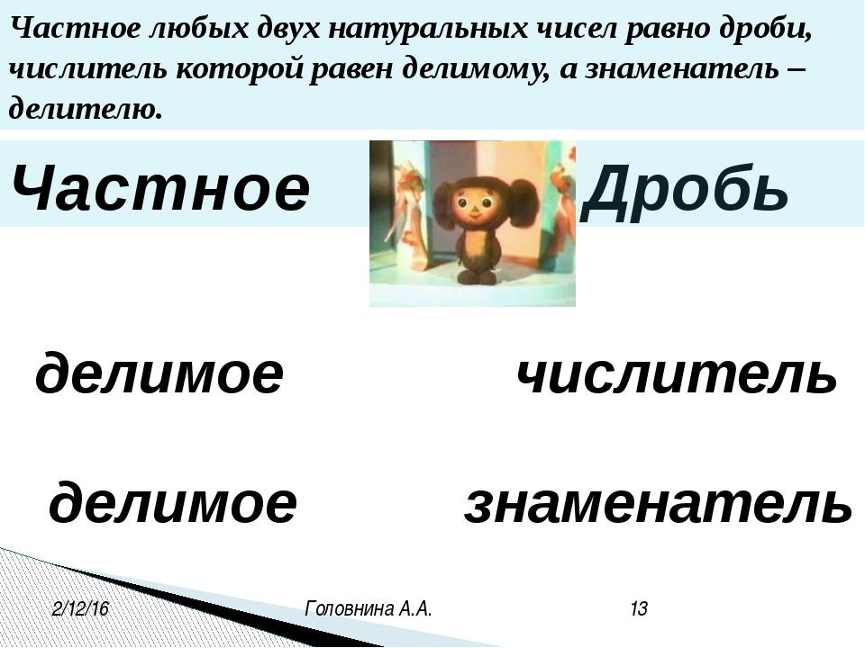 Частное Дробь 2:3 2 3 2 3 делимое числитель знаменатель делимое Частное любых...
