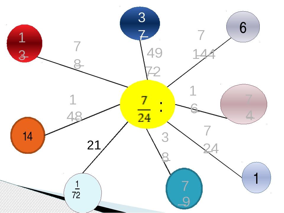 : 14 1 72 6 1 21 Головнина А.А. 7 _ 4 1 _ 6 3 _ 8 7 _ 9 1 _ 48 7 _ 8 1 _ 3 4...