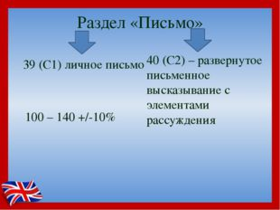 Раздел «Письмо» 40 (С2) – развернутое письменное высказывание с элементами ра