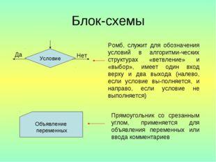 Блок-схемы Условие Да Нет Ромб, служит для обозначения условий в алгоритмиче
