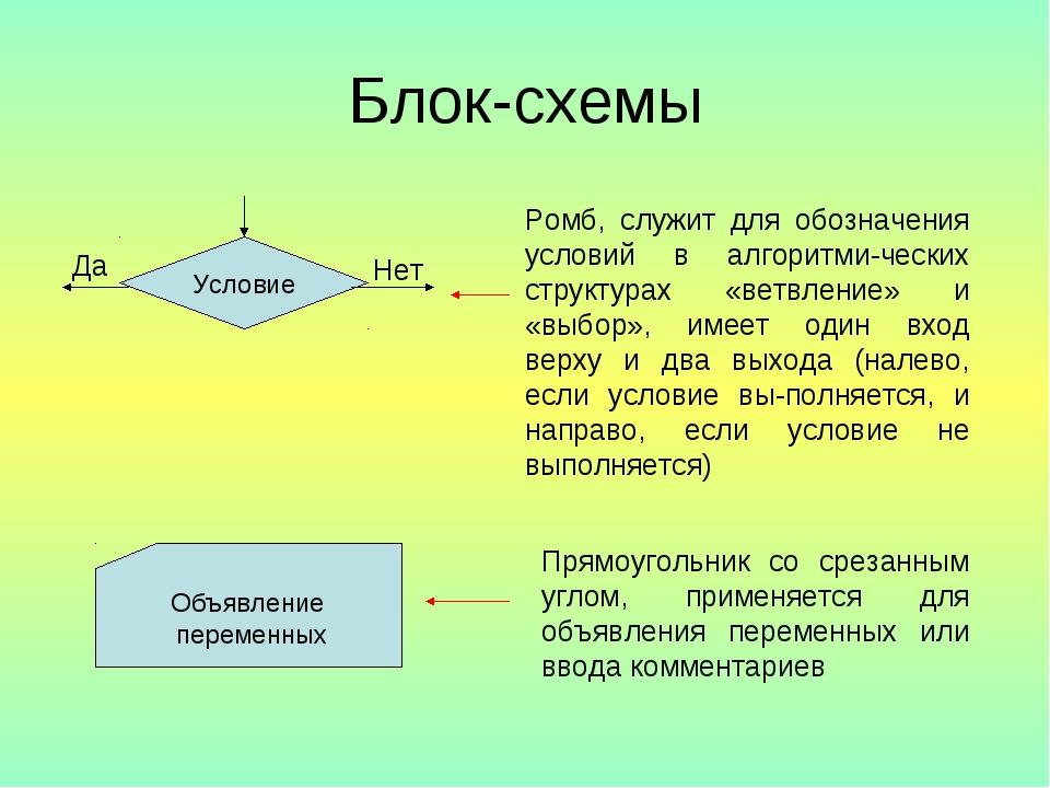 Блок-схемы Условие Да Нет Ромб, служит для обозначения условий в алгоритмиче...