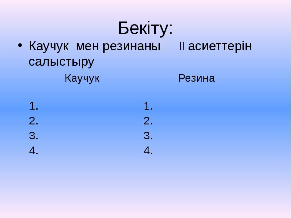 Бекіту: Каучук мен резинаның қасиеттерін салыстыру Каучук Резина 1. 2. 3. 4....