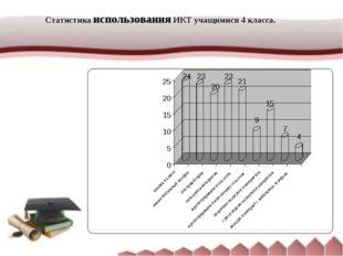 Статистика использования ИКТ учащимися 4 класса.