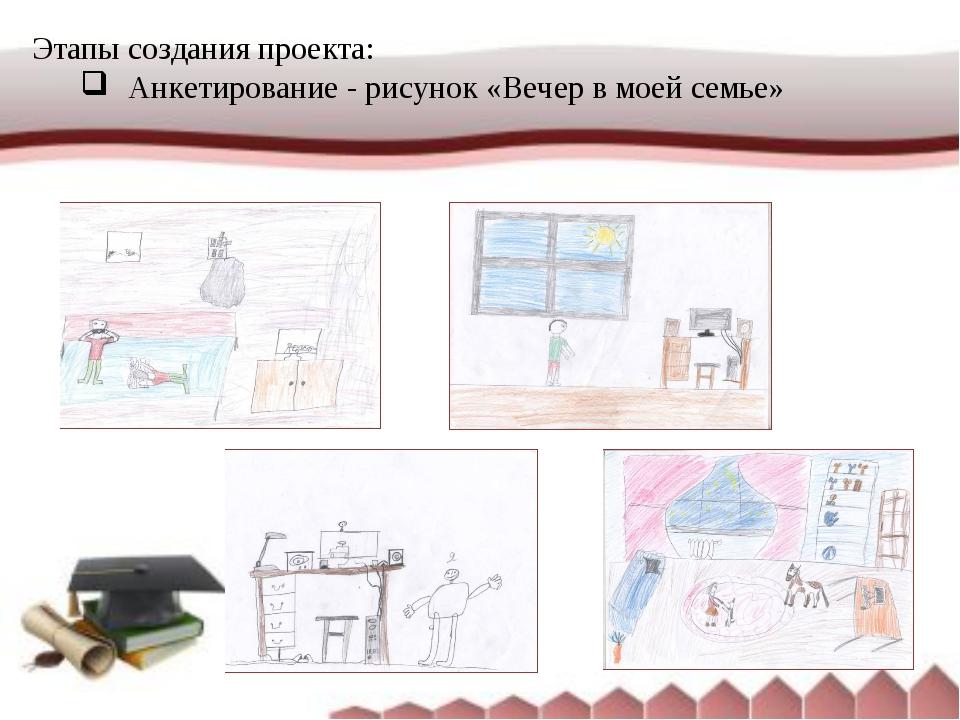 Этапы создания проекта: Анкетирование - рисунок «Вечер в моей семье»
