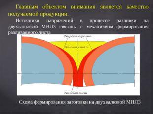 Главным объектом внимания является качество получаемой продукции. Источники
