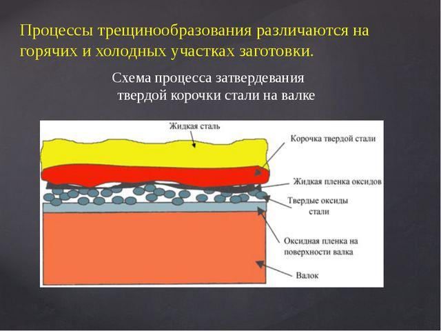Процессы трещинообразования различаются на горячих и холодных участках загот...