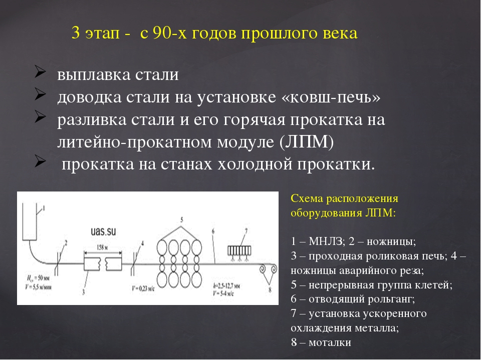 3 этап - с 90-х годов прошлого века выплавка стали доводка стали на установке...