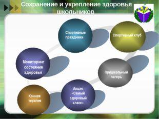 Информатизация УВП МТБ по ИКТ 33 проектора 25 интерактивных досок Школьная ло