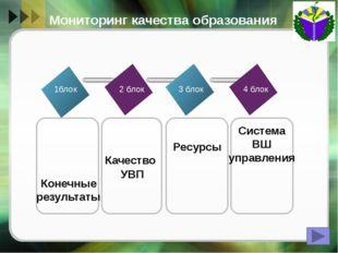 Изменения в управлении «Наша новая школа» Основная образовательная программа