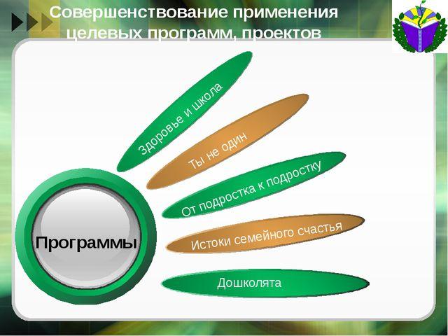 Сохранение и укрепление здоровья школьников Спортивный клуб Акция «Самый здо...