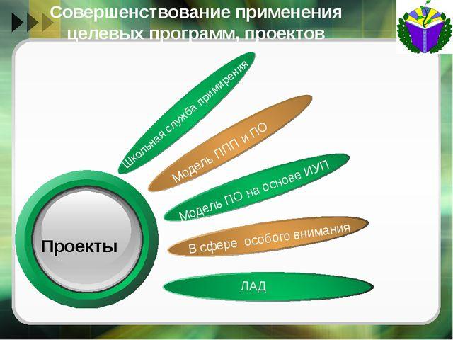 Апробация и внедрение инноваций по реализации ПО Разработка и внедрение новых...