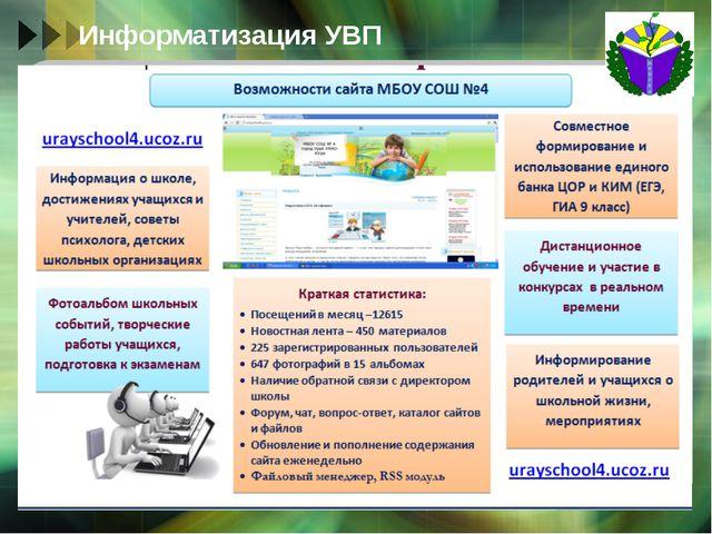 Направления методической работы Использование ИТ Обучение использованию мобил...